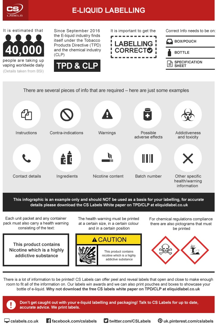 Vape label regulations – Infographic